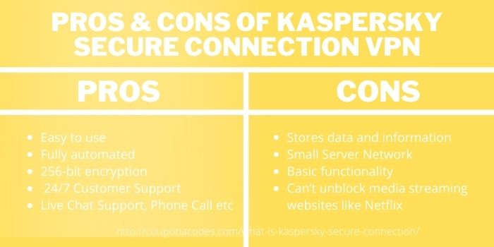 Pros & cons of Kaspersky Secure Connection